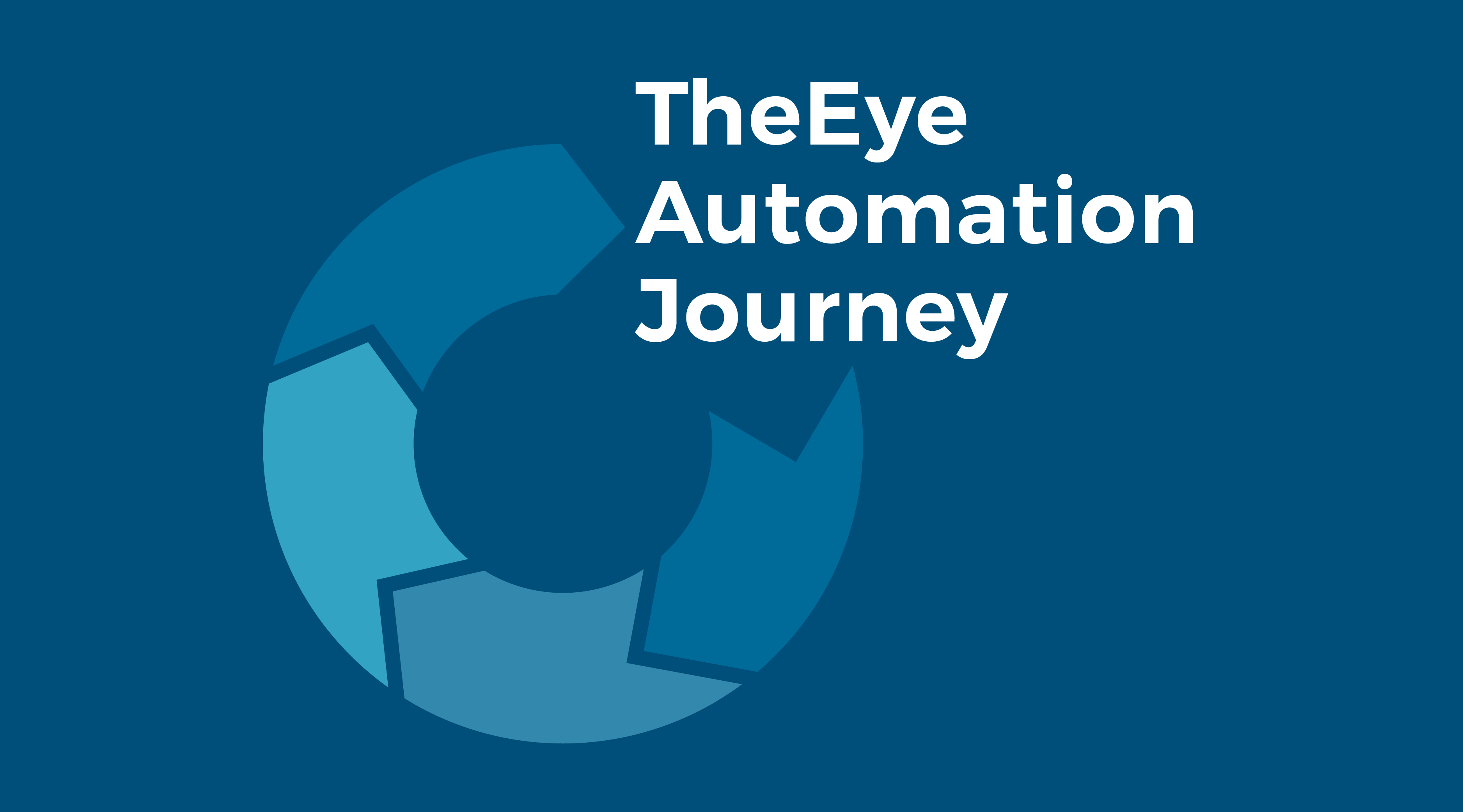 TheEye Automation Journey
